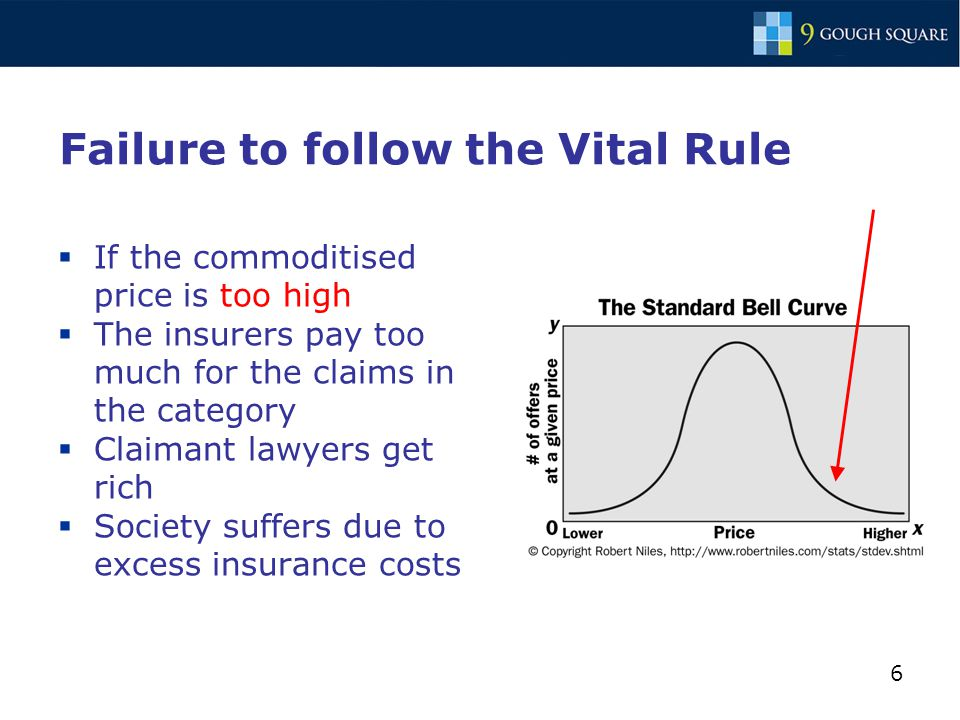 6 Failure to follow the Vital Rule  If the commoditised price is too high  The insurers pay too much for the claims in the category  Claimant lawyers get rich  Society suffers due to excess insurance costs