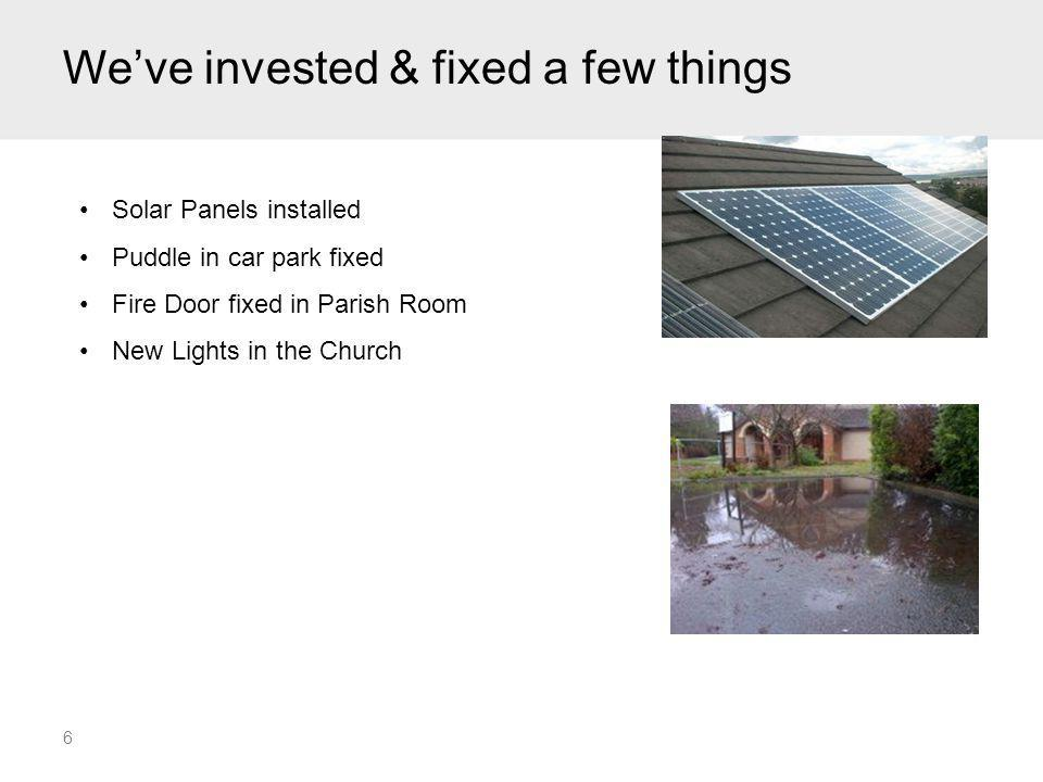 We've invested & fixed a few things 6 Solar Panels installed Puddle in car park fixed Fire Door fixed in Parish Room New Lights in the Church