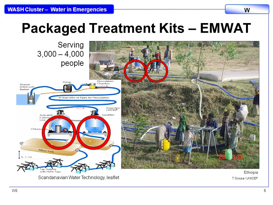 WASH Cluster – Water in Emergencies W W66 Packaged Treatment Kits – EMWAT Ethiopia T Gossa / UNICEF Scandanavian Water Technology, leaflet Serving 3,000 – 4,000 people