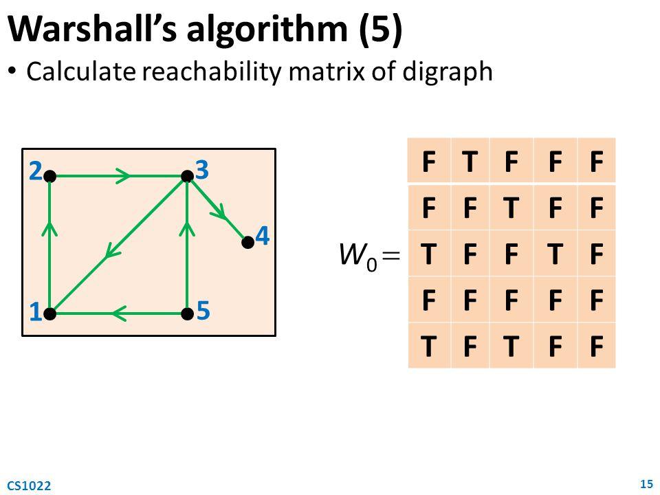 Warshall's algorithm (5) Calculate reachability matrix of digraph 15 CS1022 2 1 3 5 4 W 0  FTFFF FFTFF TFFTF FFFFF TFTFF