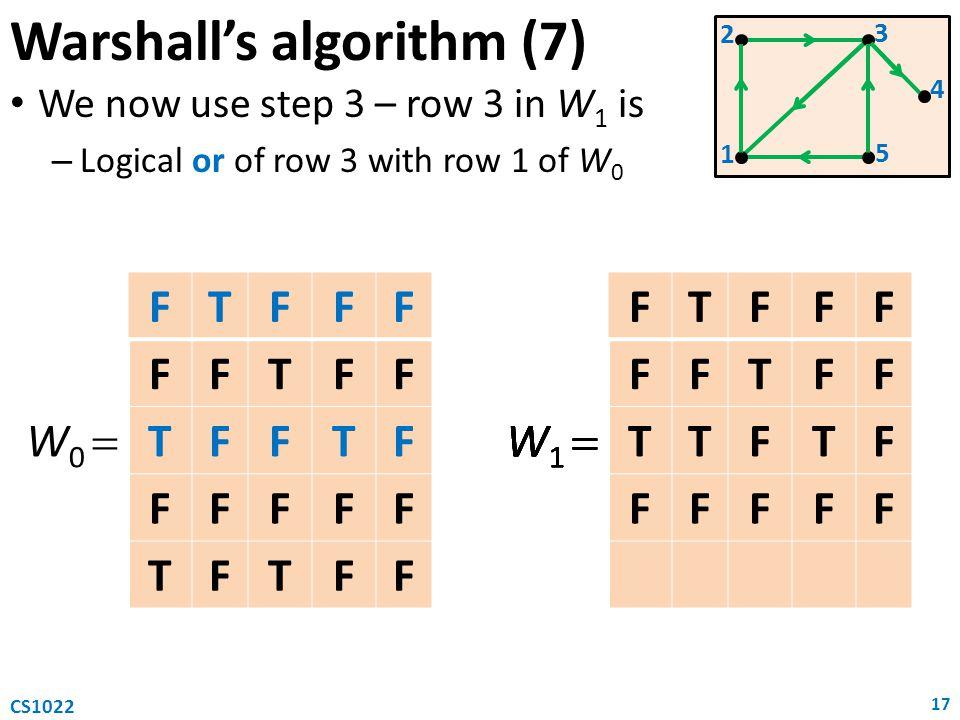 Warshall's algorithm (7) We now use step 3 – row 3 in W 1 is – Logical or of row 3 with row 1 of W 0 17 CS1022 W1 W1  FTFFF FFTFF FFFFF W 0  FTFFF