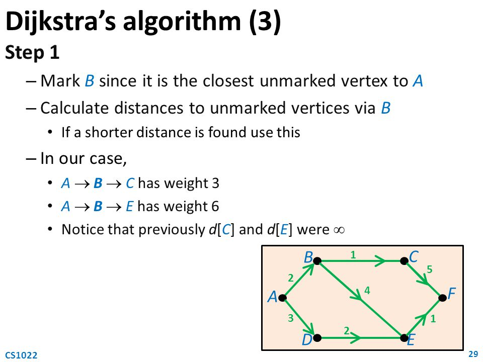 Dijkstra's algorithm (3) Step 1 – Mark B since it is the closest unmarked vertex to A – Calculate distances to unmarked vertices via B If a shorter di