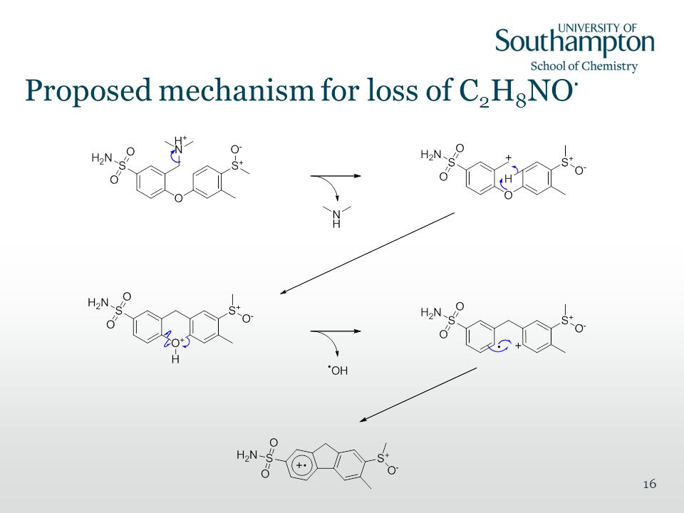 16 Proposed mechanism for loss of C 2 H 8 NO ·