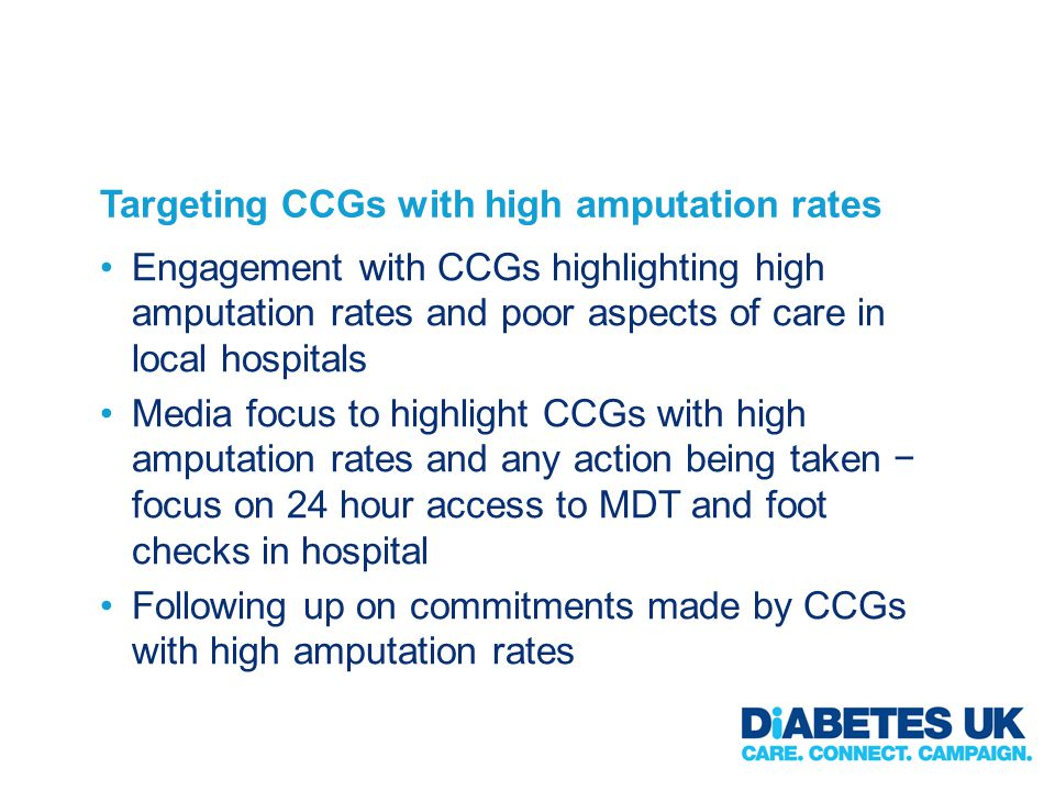Targeting CCGs with high amputation rates Engagement with CCGs highlighting high amputation rates and poor aspects of care in local hospitals Media focus to highlight CCGs with high amputation rates and any action being taken − focus on 24 hour access to MDT and foot checks in hospital Following up on commitments made by CCGs with high amputation rates