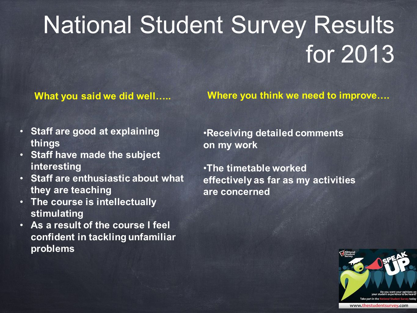 National Student Survey Results for 2013 What you said we did well…..