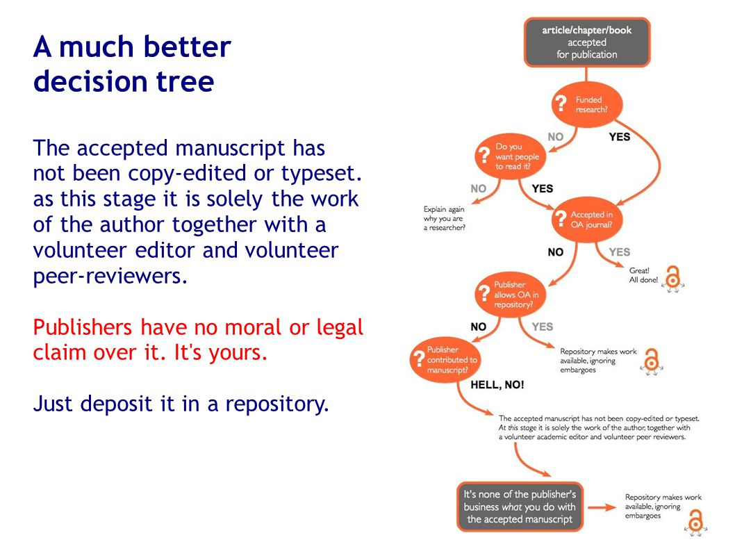 A much better decision tree The accepted manuscript has not been copy-edited or typeset. as this stage it is solely the work of the author together wi