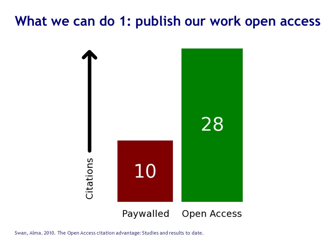 What we can do 4: advocate OA policies In your university In your scholarly society Among your co-authors In your department