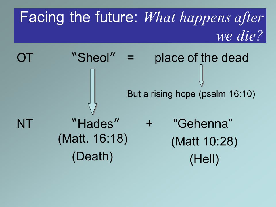 OT Sheol =place of the dead But a rising hope (psalm 16:10) NT Hades (Matt.