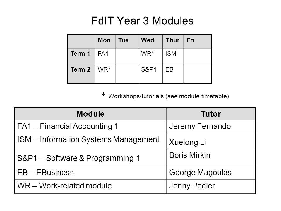 FdIT Year 3 Modules MonTueWedThurFri Term 1FA1WR*ISM Term 2WR*S&P1EB * Workshops/tutorials (see module timetable) ModuleTutor FA1 – Financial Accounting 1Jeremy Fernando ISM – Information Systems Management Xuelong Li S&P1 – Software & Programming 1 Boris Mirkin EB – EBusinessGeorge Magoulas WR – Work-related moduleJenny Pedler