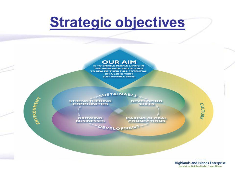 9 Strategic objectives