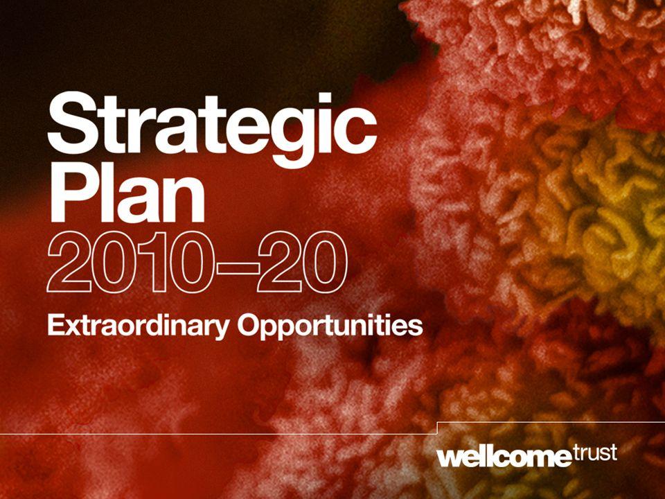 Strategic Plan 2010-20 One vision Three focus areas Five challenges