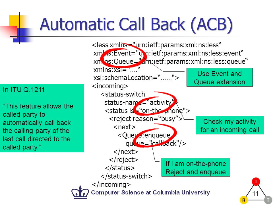 11 Automatic Call Back (ACB) <less xmlns= urn:ietf:params:xml:ns:less xmlns:Event= urn:ietf:params:xml:ns:less:event xmlns:Queue= urn:ietf:params:xml:ns:less:queue xmlns:xsi= …. xsi:schemaLocation= …… > <status-switch status-name= activity > <Queue:enqueue queue= callback /> In ITU Q.1211 This feature allows the called party to automatically call back the calling party of the last call directed to the called party. Check my activity for an incoming call Use Event and Queue extension If I am on-the-phone Reject and enqueue