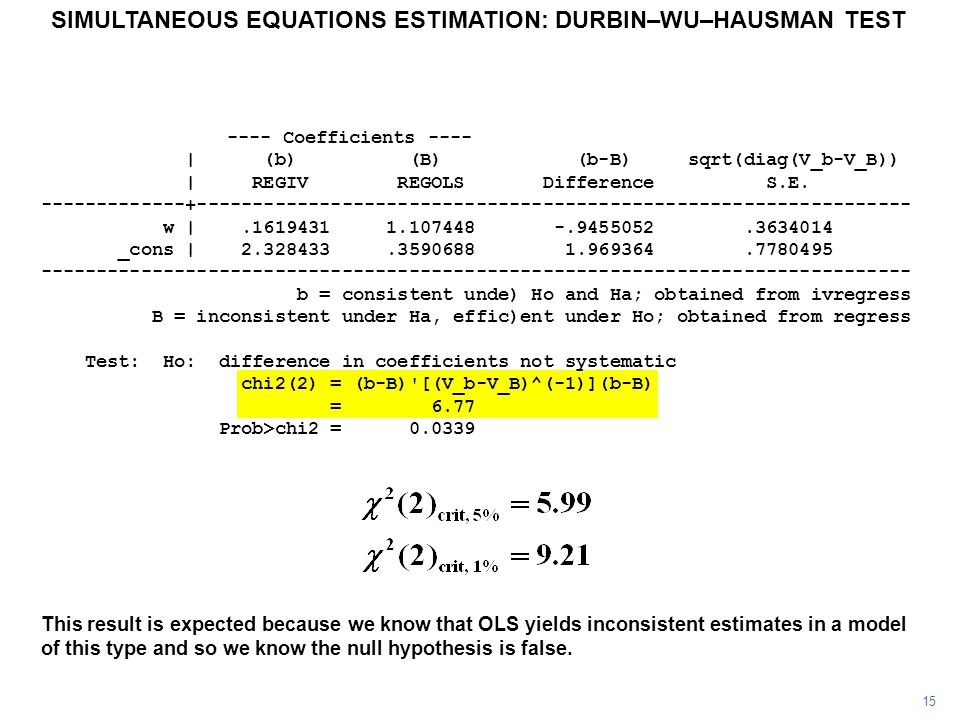 15 SIMULTANEOUS EQUATIONS ESTIMATION: DURBIN–WU–HAUSMAN TEST ---- Coefficients ---- | (b) (B) (b-B) sqrt(diag(V_b-V_B)) | REGIV REGOLS Difference S.E.