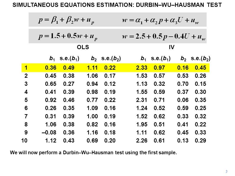 14 SIMULTANEOUS EQUATIONS ESTIMATION: DURBIN–WU–HAUSMAN TEST ---- Coefficients ---- | (b) (B) (b-B) sqrt(diag(V_b-V_B)) | REGIV REGOLS Difference S.E.