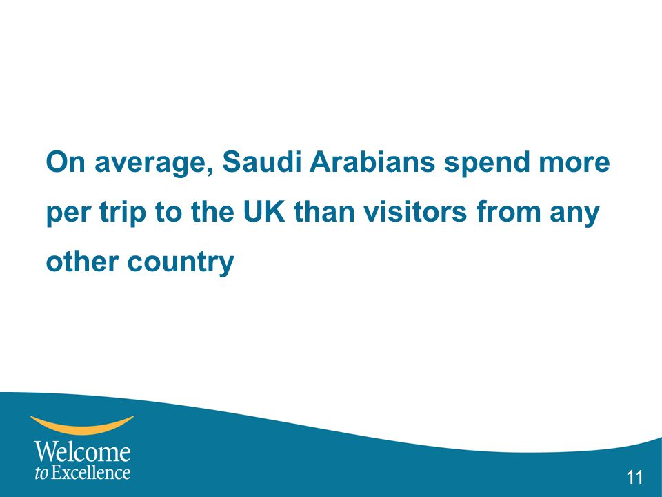 11 On average, Saudi Arabians spend more per trip to the UK than visitors from any other country