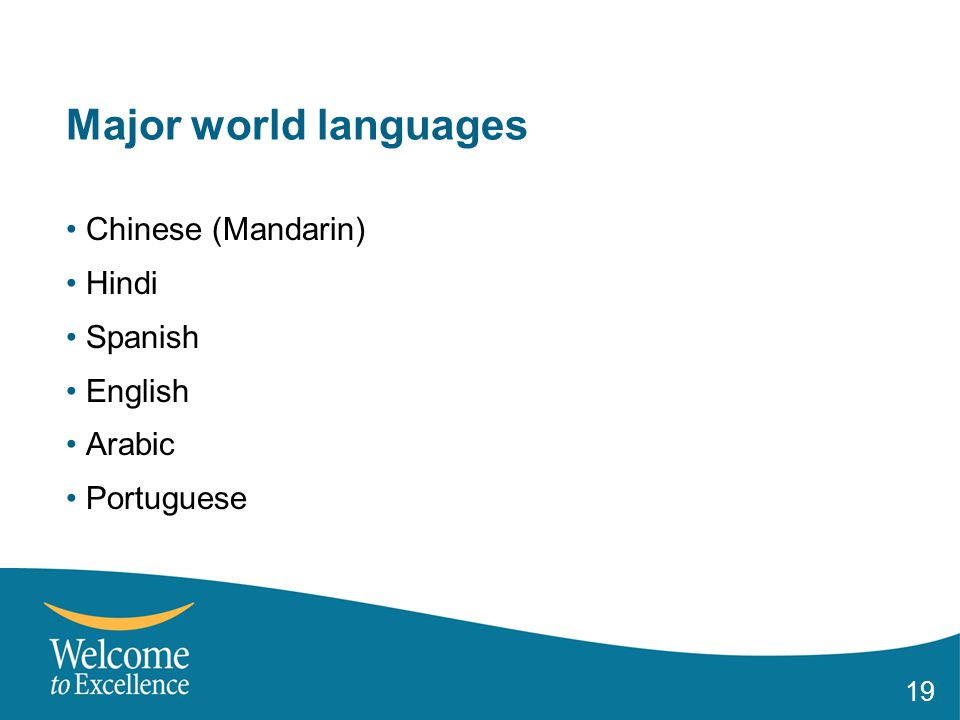 19 Major world languages Chinese (Mandarin) Hindi Spanish English Arabic Portuguese