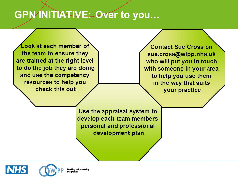 GPN INITIATIVE: Over to you… Look at each member of the team to ensure they are trained at the right level to do the job they are doing and use the competency resources to help you check this out Use the appraisal system to develop each team members personal and professional development plan Contact Sue Cross on sue.cross@wipp.nhs.uk who will put you in touch with someone in your area to help you use them in the way that suits your practice