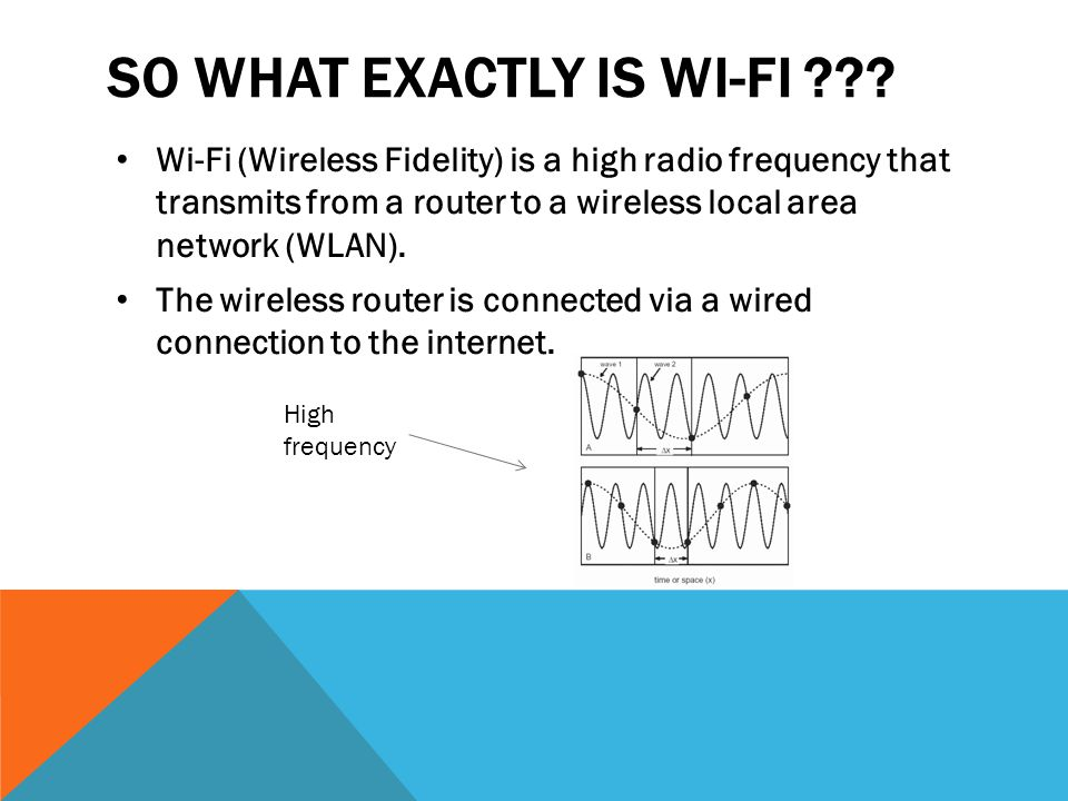 SO WHAT EXACTLY IS WI-FI ??.