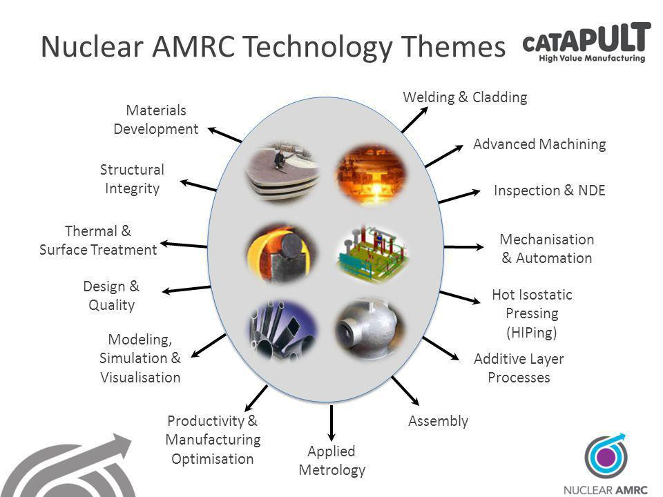 Nuclear AMRC Technology Themes Welding & Cladding Structural Integrity Advanced Machining Inspection & NDE Applied Metrology Mechanisation & Automation Thermal & Surface Treatment Modeling, Simulation & Visualisation Materials Development Assembly Productivity & Manufacturing Optimisation Design & Quality Additive Layer Processes Hot Isostatic Pressing (HIPing)