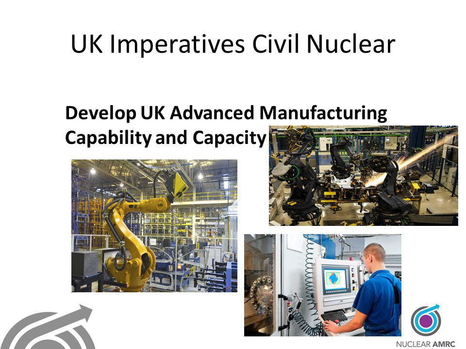 Develop UK Advanced Manufacturing Capability and Capacity UK Imperatives Civil Nuclear