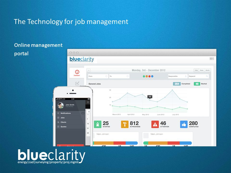 The Technology for job management Online management portal