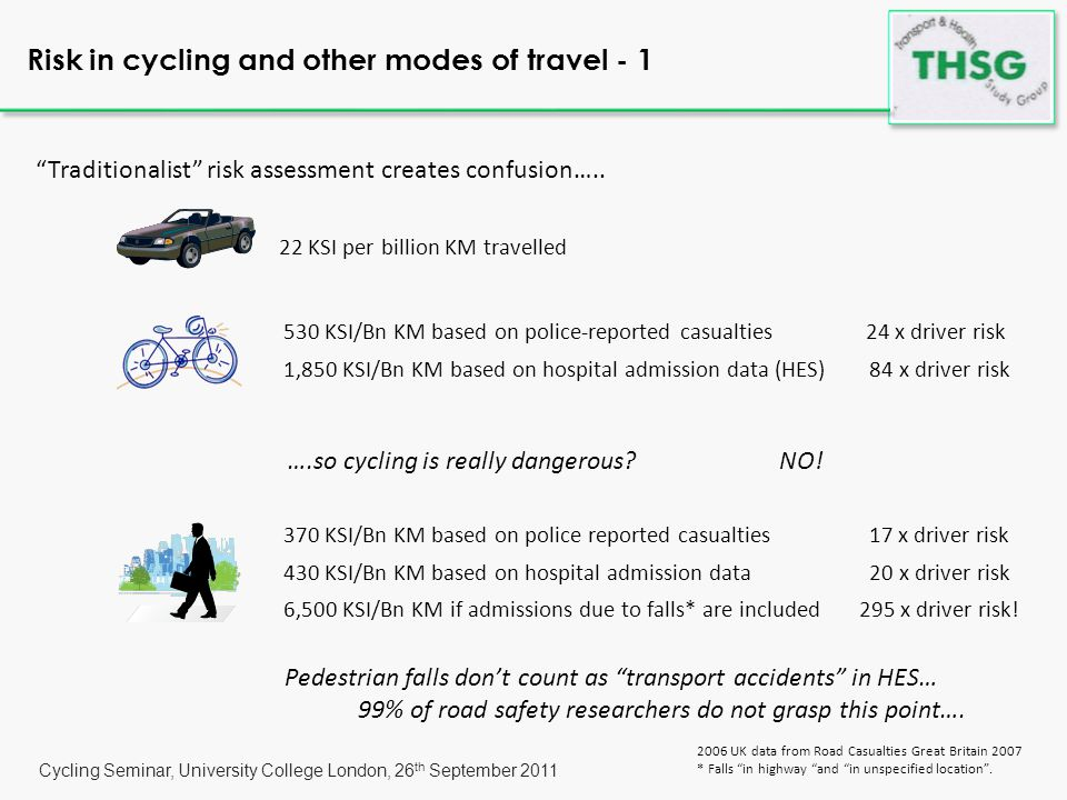 Cycling Seminar, University College London, 26 th September 2011 Risk in cycling and other modes of travel - 1 Traditionalist risk assessment creates confusion…..
