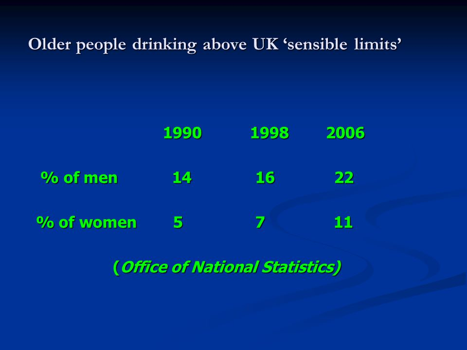 Older people drinking above UK 'sensible limits' 1990 1998 2006 1990 1998 2006 % of men 14 16 22 % of men 14 16 22 % of women 5 7 11 % of women 5 7 11