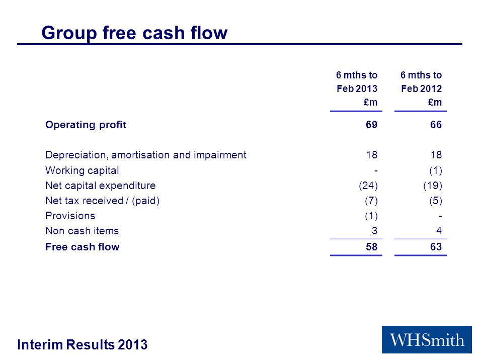 Interim Results 2013 Group free cash flow 6 mths to Feb 2013 £m 6 mths to Feb 2012 £m Operating profit6966 Depreciation, amortisation and impairment18 Working capital-(1) Net capital expenditure(24)(19) Net tax received / (paid)(7)(5) Provisions(1)- Non cash items34 Free cash flow5863