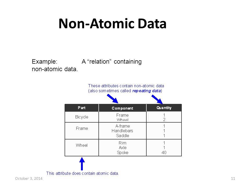 """October 3, 201411 Non-Atomic Data Example:A """"relation"""" containing non-atomic data."""