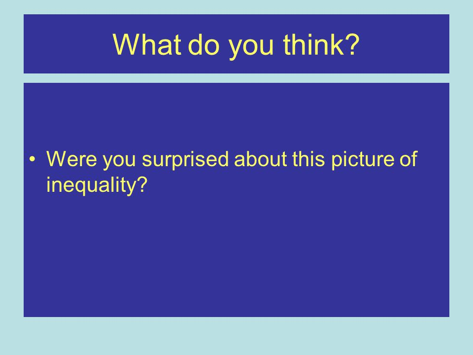 What is femimism.
