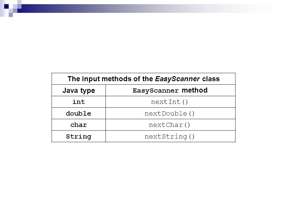 The input methods of the EasyScanner class Java type EasyScanner method intnextInt() doublenextDouble() charnextChar() StringnextString()