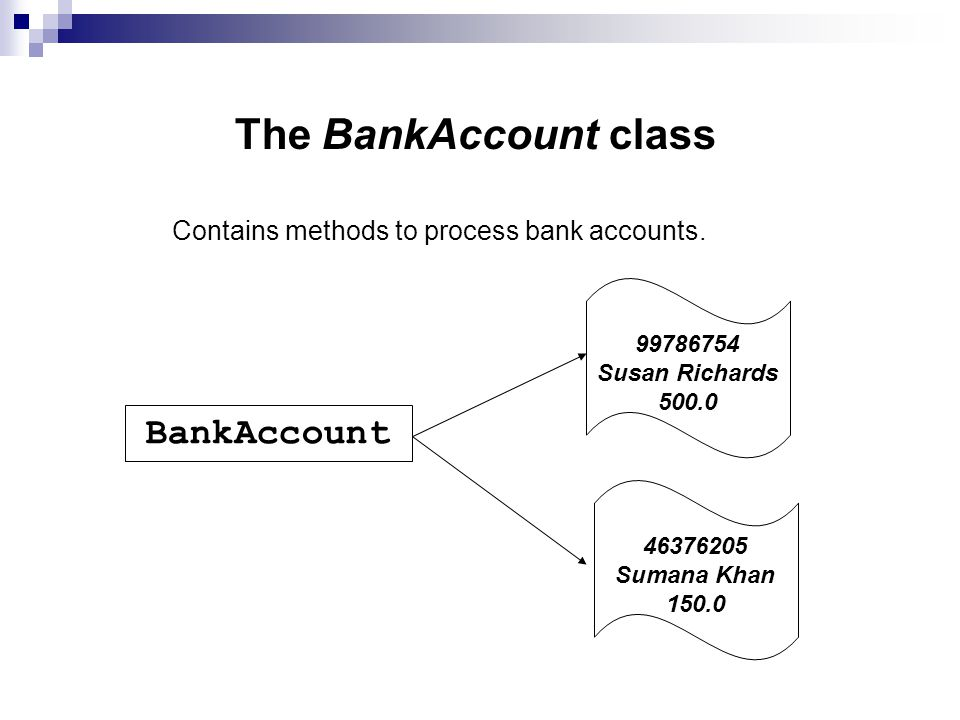 The BankAccount class Contains methods to process bank accounts.