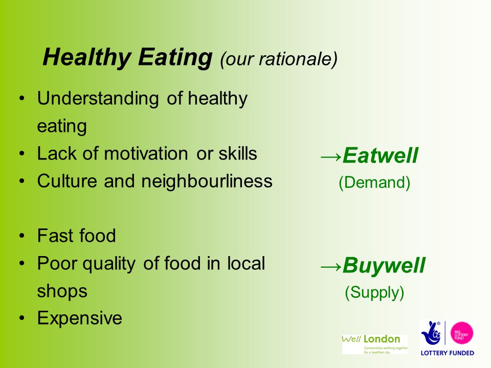 Healthy Eating (our rationale) Understanding of healthy eating Lack of motivation or skills Culture and neighbourliness Fast food Poor quality of food in local shops Expensive →Eatwell (Demand) →Buywell (Supply)