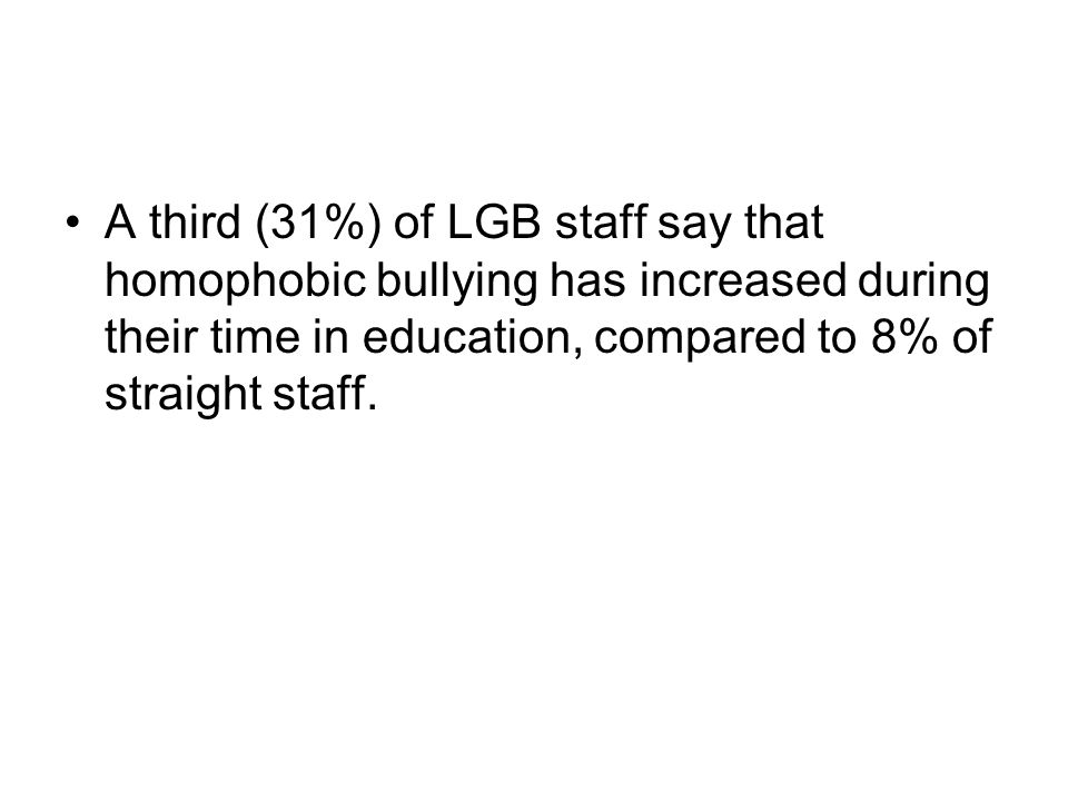 A third (31%) of LGB staff say that homophobic bullying has increased during their time in education, compared to 8% of straight staff.