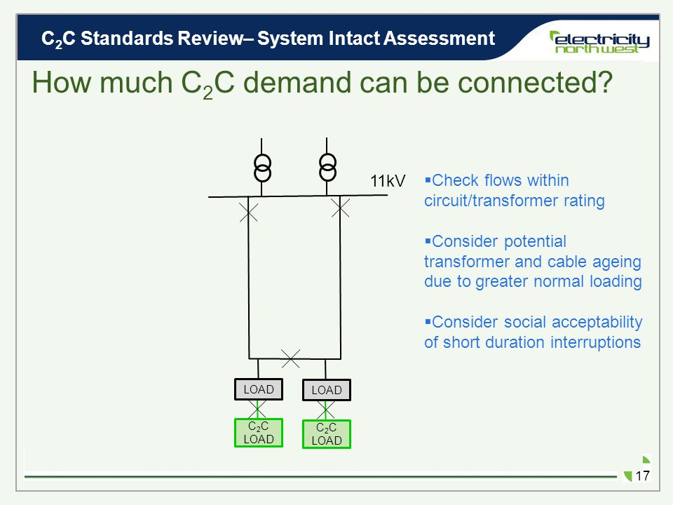 C 2 C Standards Review– System Intact Assessment 16 How much C 2 C demand can be connected?