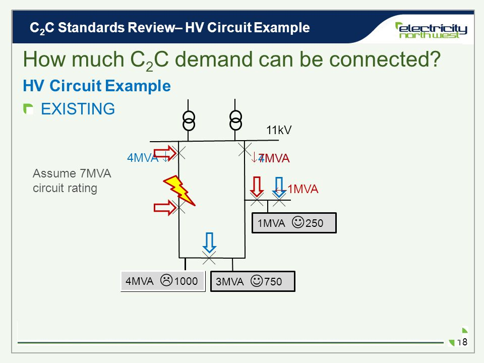 C 2 C Standards Review– System Intact Assessment 17 How much C 2 C demand can be connected? 11kV C 2 C LOAD LOAD  Check flows within circuit/transfor