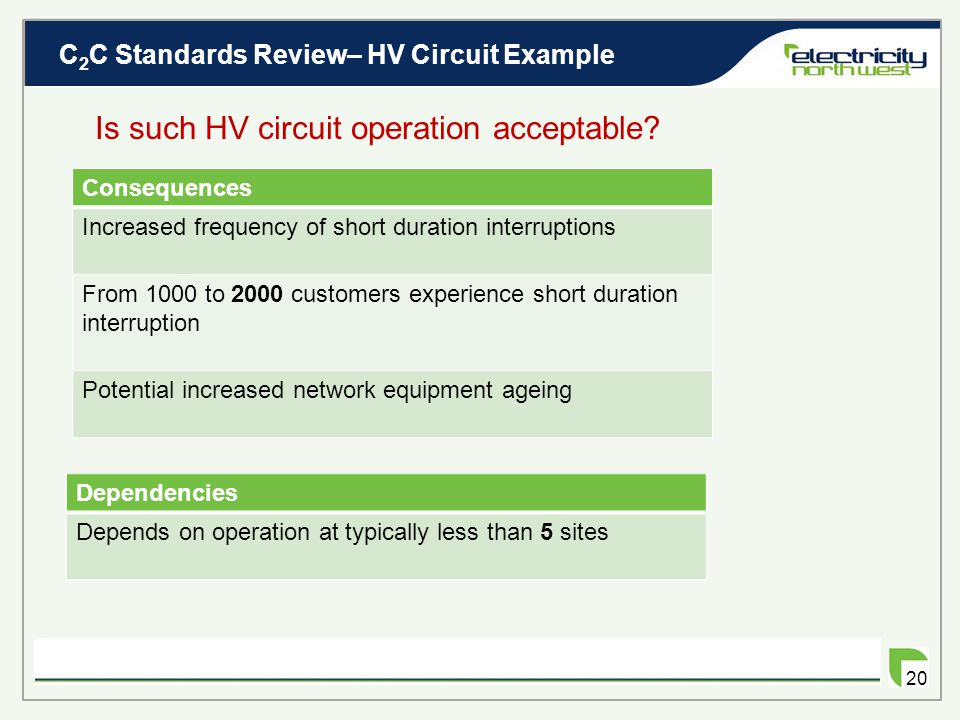 C 2 C Standards Review– HV Circuit Example 19 How much C 2 C demand can be connected.