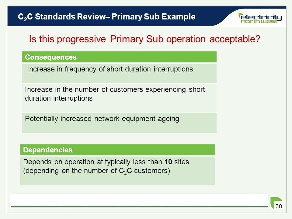 C 2 C Standards Review– Primary Sub Example 29 How much C 2 C demand can be connected.