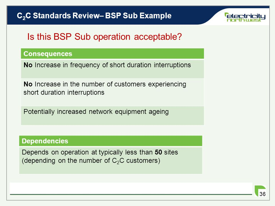 C 2 C Standards Review– BSP Sub Example 35 How much C 2 C demand can be connected.