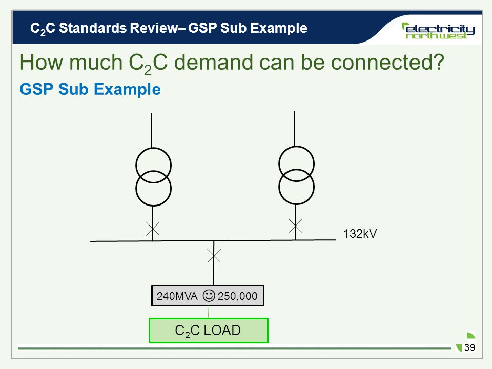 C 2 C Standards Review– BSP Sub Example 38 Is this BSP Sub operation acceptable