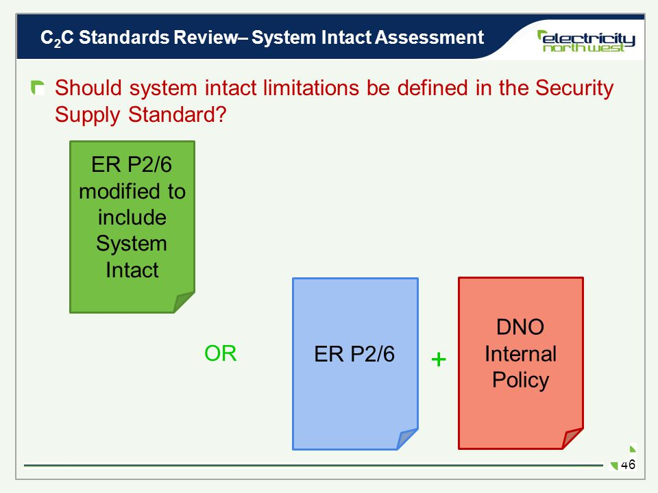 C 2 C Standards Review– System Intact Assessment 45 Summary HV Circuit Primary BSP GSP Increasing number of customers Increasing capacity Allowable C 2 C Demand 100% 50% Quantifying Intact System Assessment  Equipment ratings  Social acceptability of short duration interruptions  NOT EASILY QUANTIFIED Increasing number of automation points
