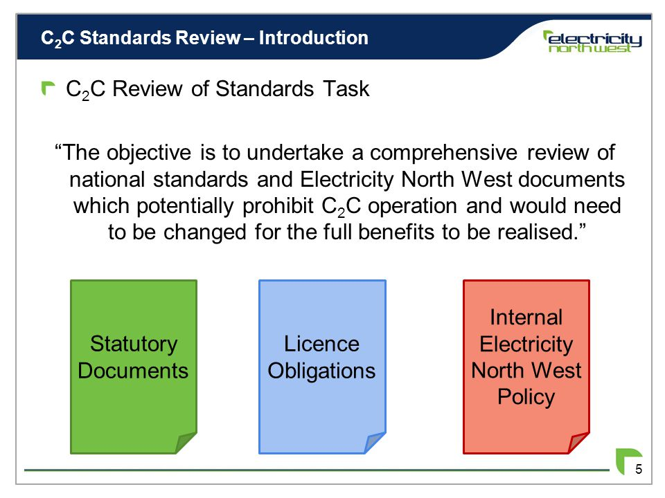 C 2 C Standards Review – Introduction 4 Will Manchester City win the premier league?