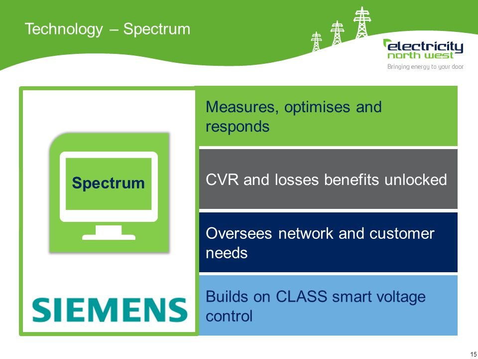 15 Builds on CLASS smart voltage control Measures, optimises and responds Oversees network and customer needs CVR and losses benefits unlocked Technology – Spectrum Spectrum