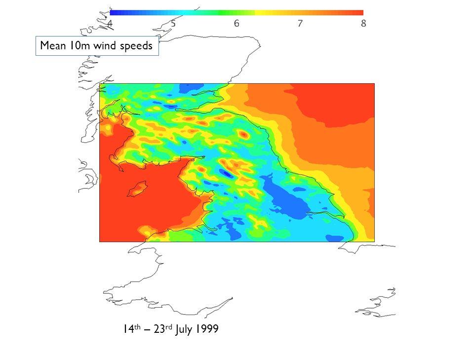 U-wind profiles – (Nottingham) 12Z, July Run lengths: 8-16 days Means plus and minus 1 standard deviation