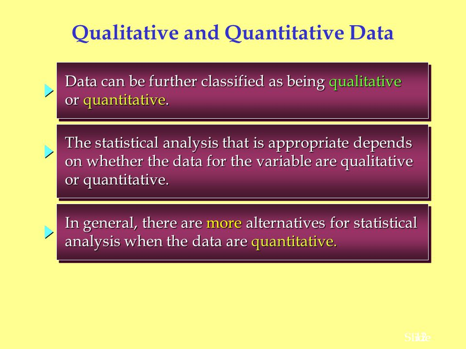 12 Slide Data can be further classified as being qualitative Data can be further classified as being qualitative or quantitative.