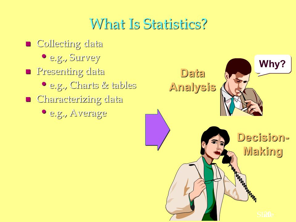 20 Slide What Is Statistics.