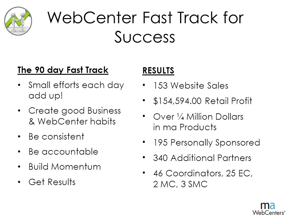WebCenter Fast Track for Success The 90 day Fast Track Small efforts each day add up.