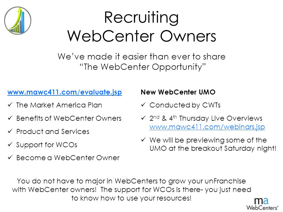 Recruiting WebCenter Owners We've made it easier than ever to share The WebCenter Opportunity www.mawc411.com/evaluate.jsp The Market America Plan Benefits of WebCenter Owners Product and Services Support for WCOs Become a WebCenter Owner New WebCenter UMO Conducted by CWTs 2 nd & 4 th Thursday Live Overviews www.mawc411.com/webinars.jsp www.mawc411.com/webinars.jsp We will be previewing some of the UMO at the breakout Saturday night.