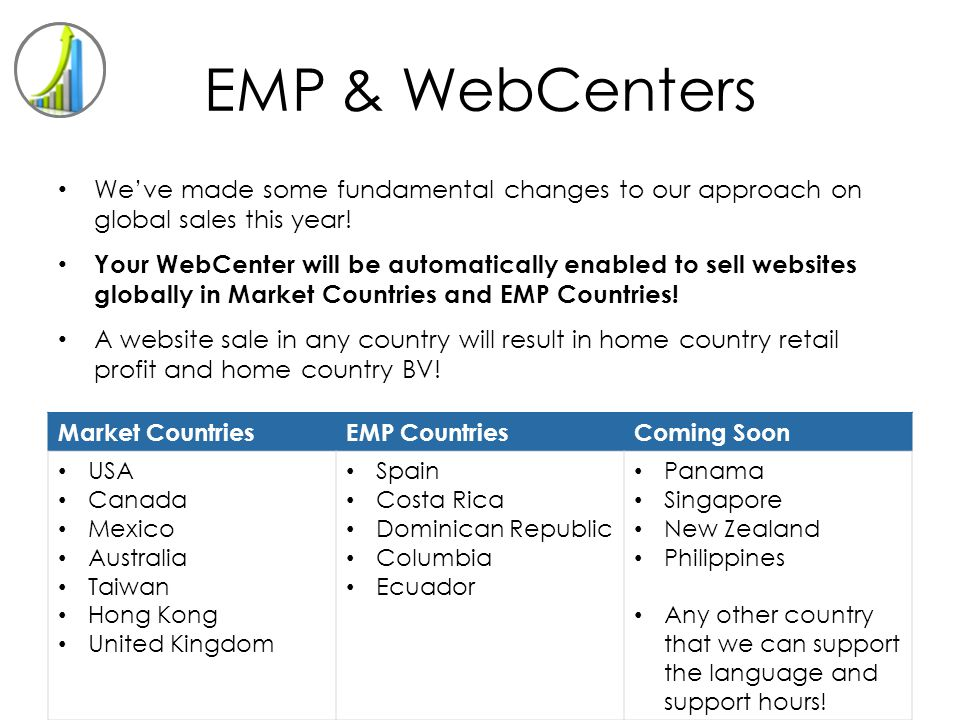 EMP & WebCenters Market CountriesEMP CountriesComing Soon USA Canada Mexico Australia Taiwan Hong Kong United Kingdom Spain Costa Rica Dominican Republic Columbia Ecuador Panama Singapore New Zealand Philippines Any other country that we can support the language and support hours.
