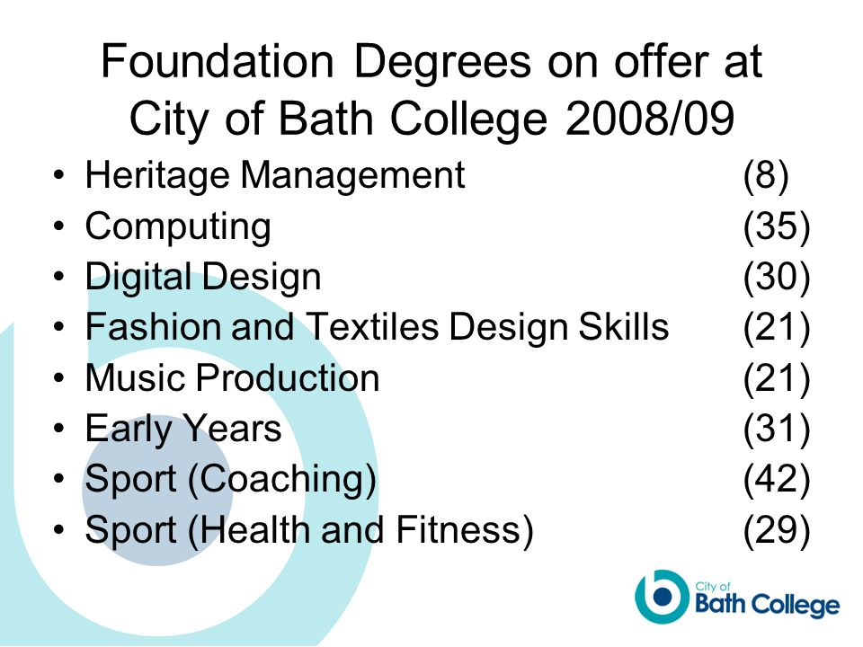 Foundation Degrees on offer at City of Bath College 2008/09 Heritage Management(8) Computing(35) Digital Design(30) Fashion and Textiles Design Skills(21) Music Production(21) Early Years(31) Sport (Coaching)(42) Sport (Health and Fitness)(29)